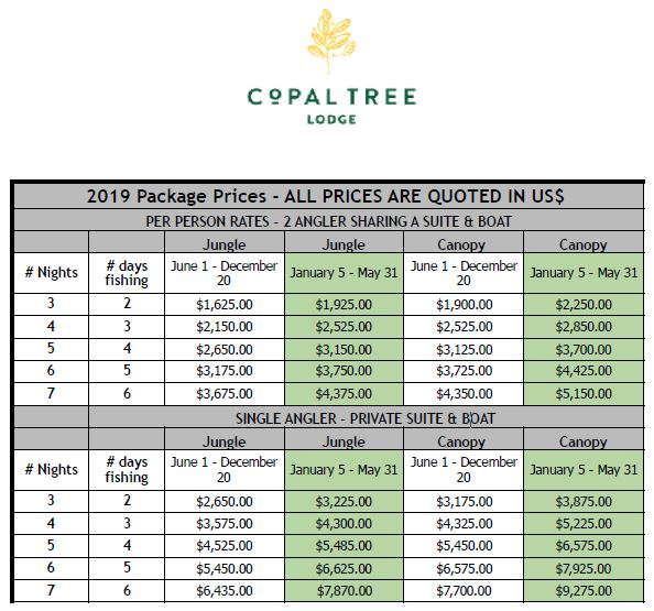 Copal Tree Lodge Rates 2019