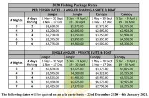Copal Tree Lodge, Belize 2020 Rates